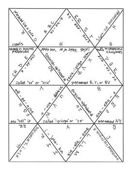 Spanish Alphabet Jigsaw Puzzle