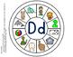 Spanish Alphabet. Letter Dd/ Letra Dd