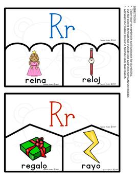 Spanish Alphabet. Letter Rr/ Letra Rr