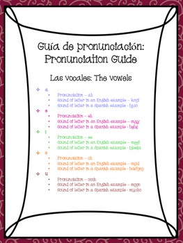 Spanish Alphabet Packet and Pronunciation Guide