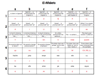 Spanish Alphabet Partner Games