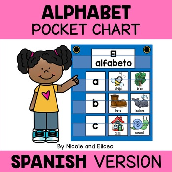 Spanish Alphabet Chart Teaching Resources  Teachers Pay Teachers