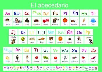 Spanish Alphabet Poster . A3 size.