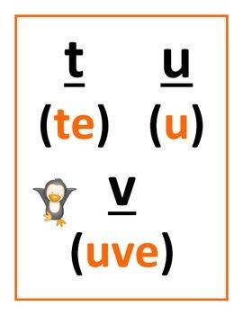 spanish alphabet posters penguins theme