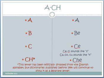 Spanish - Alphabet PowerPoint