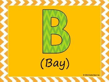 Spanish Alphabet Signs with Pronunciation