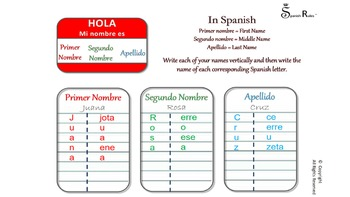 Spanish Alphabet Unit - Part 3 of 4 - Using What We Know