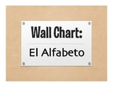 Spanish Alphabet Wall Chart