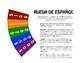 Spanish Alphabet Wheel of Spanish