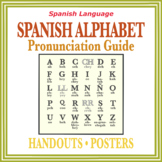 Spanish Alphabet and Letter Names POSTER or HANDOUT (FREE)