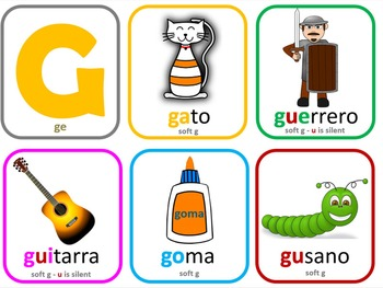 Spanish Alphabet Unit - Part 2 of 4 -  PHONICS - syllables and words