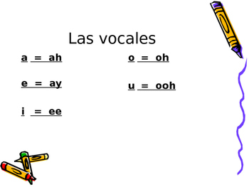 Spanish Alphabet and Vowels