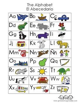 Spanish Alphabet with English Cognates
