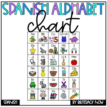 Interactive Spanish Alphabet Chart with Pictures, Abecedario con dibujos!