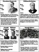 Spanish American War Unit: Interactive Notebook Foldable Activity