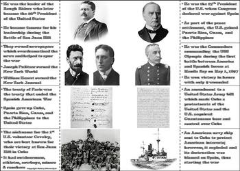 Spanish American War Unit: Interactive Notebook Foldable Activity