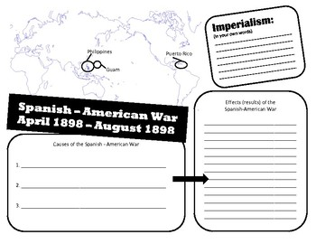 Spanish American War Causes and Effect