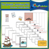 Spanish American War Interactive Foldable Booklets