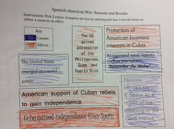 Spanish American War: Reasons & Results Coloring