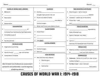 Spanish American War and World War 1 Unit Bundle