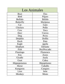Spanish Animals Chart - FREEBIE! by Marcy Turner | TpT