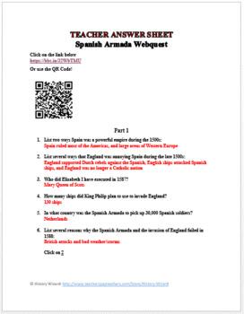 Spanish Armada Webquest