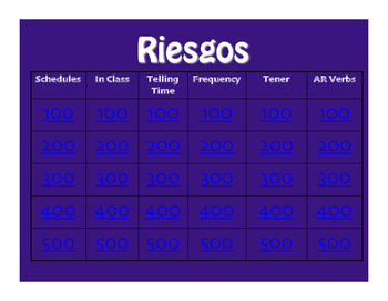 Avancemos 1 Unit 2 Lesson 1 Jeopardy-Style Review Game