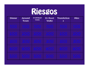 Avancemos 1 Unit 4 Lesson 2 Jeopardy-Style Review Game