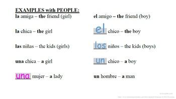 Spanish Articles Intro (Definite and Indefinite): Spanish Quick Lesson