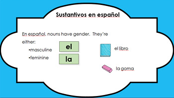 Spanish Articles Power PowerPoint