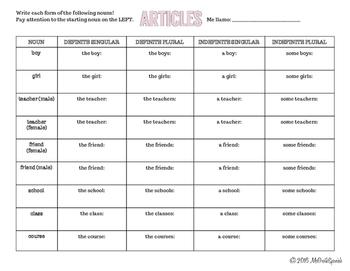 Spanish Articles Practice
