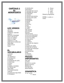 Spanish Así Se Dice Chapter 1 Vocabulary List