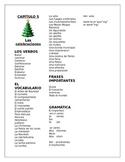 Spanish Así Se Dice Chapter 5 Vocabulary List