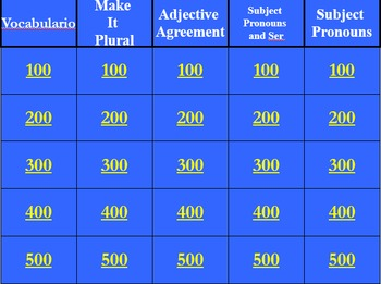 Spanish Así se dice Level 1, Chapter 1 Review Jeopardy (Po