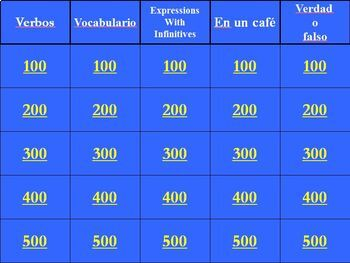 Spanish Así se dice Level 1, Chapter 2 Review Jeopardy (Powerpoint)
