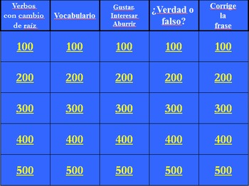 Spanish Así se dice Level 1, Chapter 5 Review Jeopardy (Powerpoint)