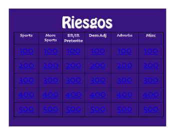 Avancemos 2 Unit 2 Lesson 1 Jeopardy-Style Review Game