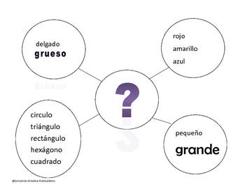 Spanish Attributes Sorter for Attribute Blocks