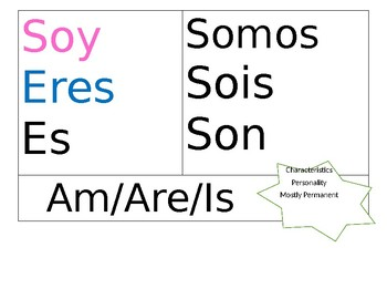 Spanish Awesome 8 (eight) Verbs
