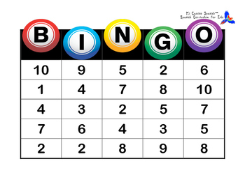 picture regarding Printable Bingo Numbers 1-75 called Spanish Bingo Quantities Worksheets Education Components TpT