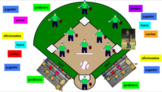 Spanish Baseball Vocabulary!