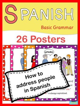 Spanish Basic Grammar  How to address someone  26 Posters
