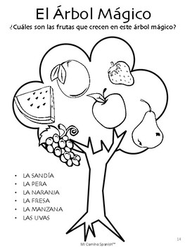 Spanish Basics (K-1st) - Lesson 8: Introduction to the Present Tense & Food