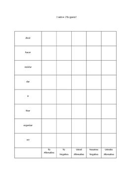 Spanish Battleship Commands- Mandatos