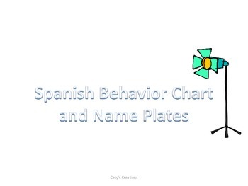 Spanish Behavior and Name Plates