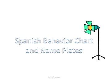 Spanish Behavior and Name Plates