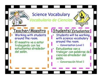Spanish Bilingual: The Science 5/Las 5 Ciencias