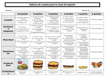Spanish Binder Rubric