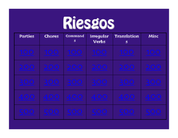 Avancemos 1 Unit 5 Lesson 2 Jeopardy-Style Review Game