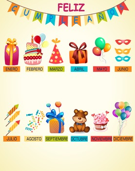 Spanish Birthday/Cumpleanos Poster (Resizable)